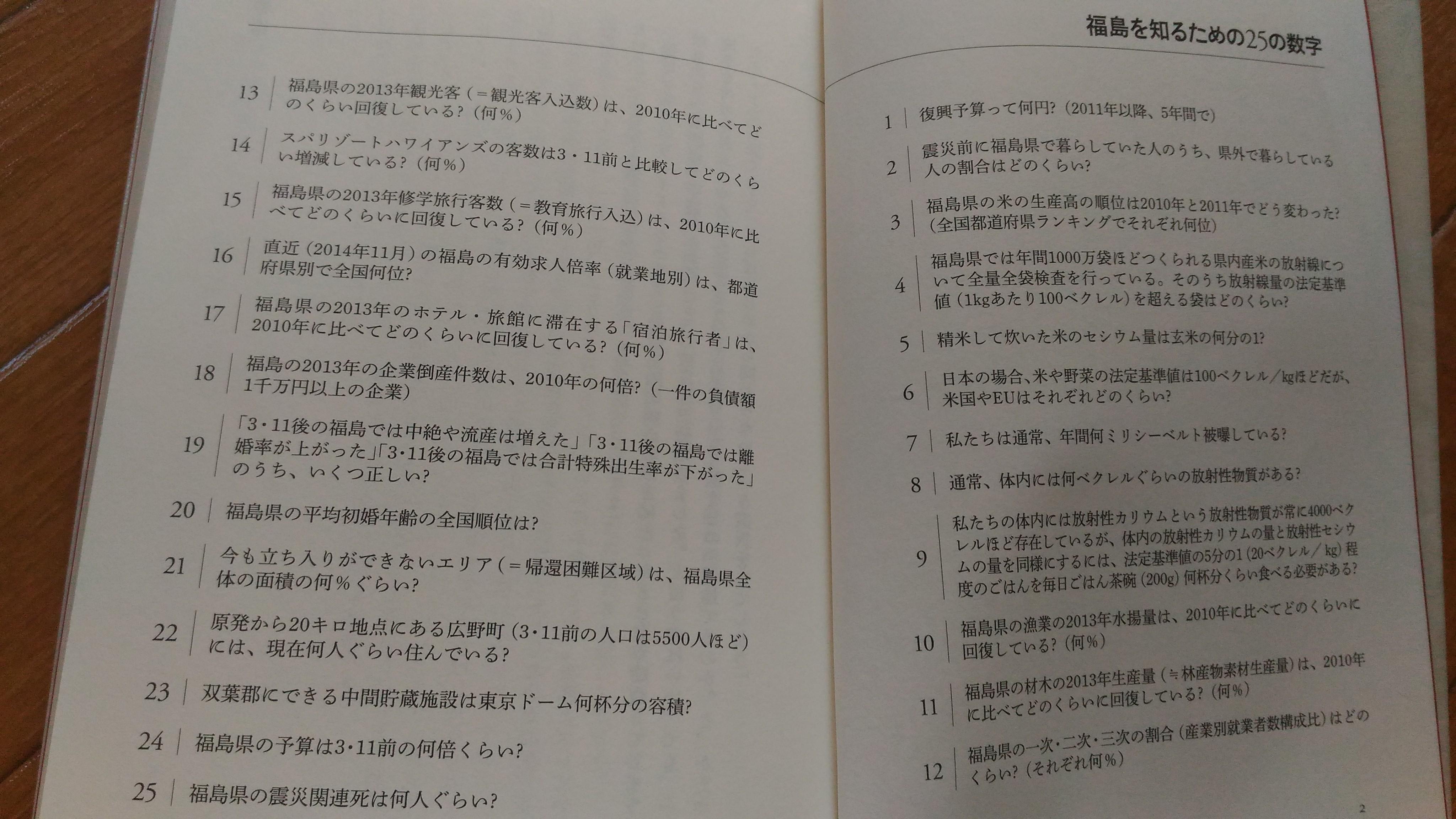 『はじめての福島学』 03