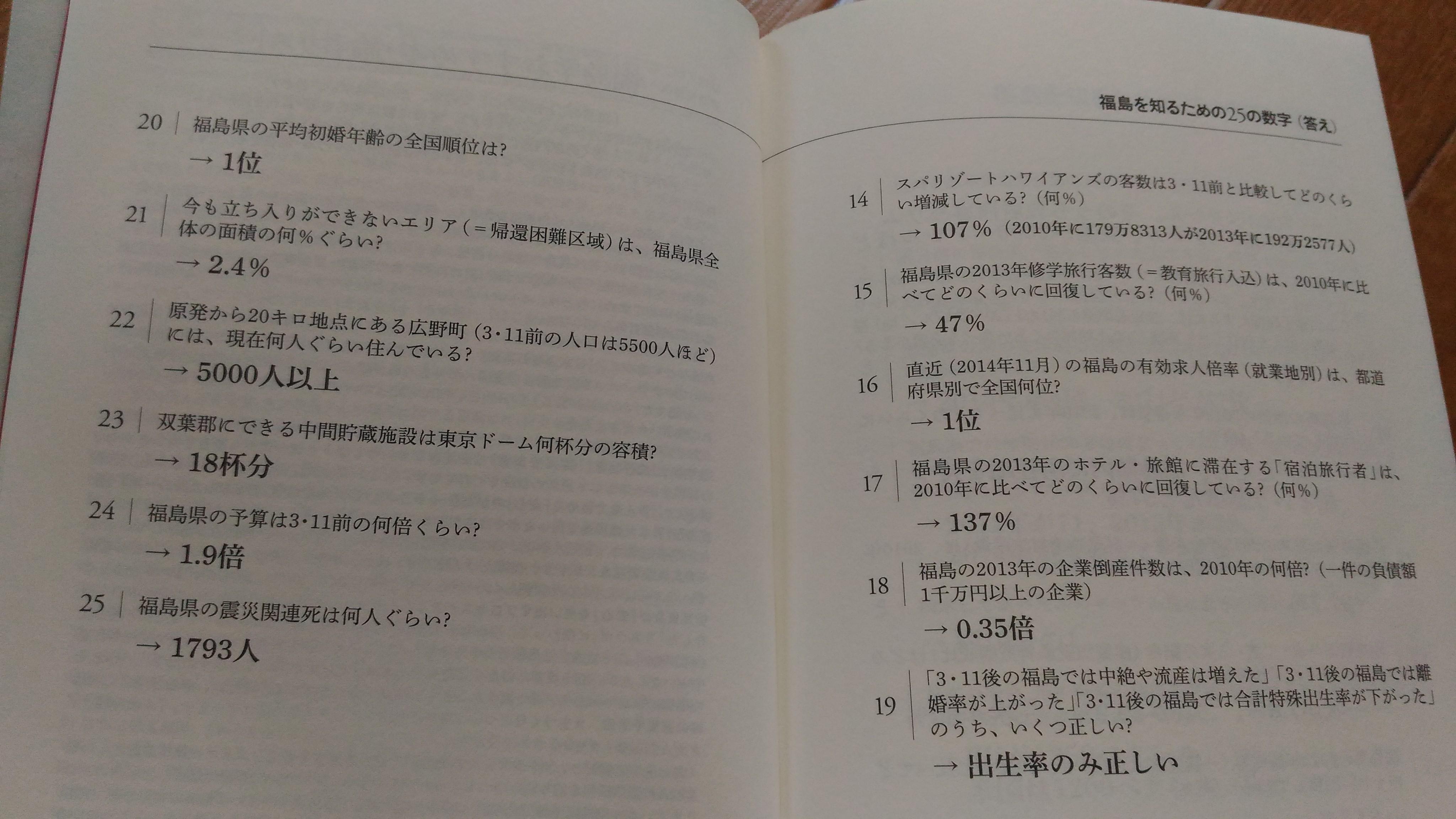 『はじめての福島学』 05